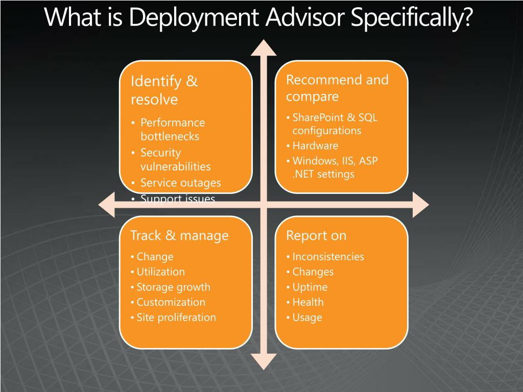 What is Deployment Advisor Specifically?