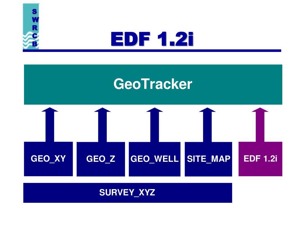 EDF 1.2i