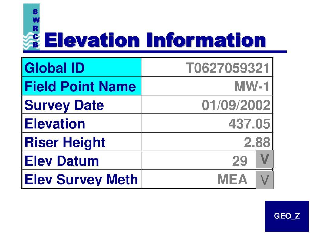 Elevation Information
