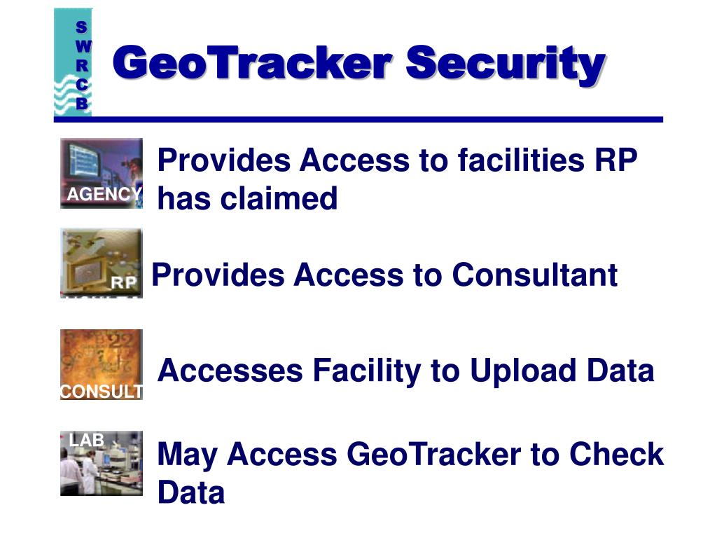 GeoTracker Security