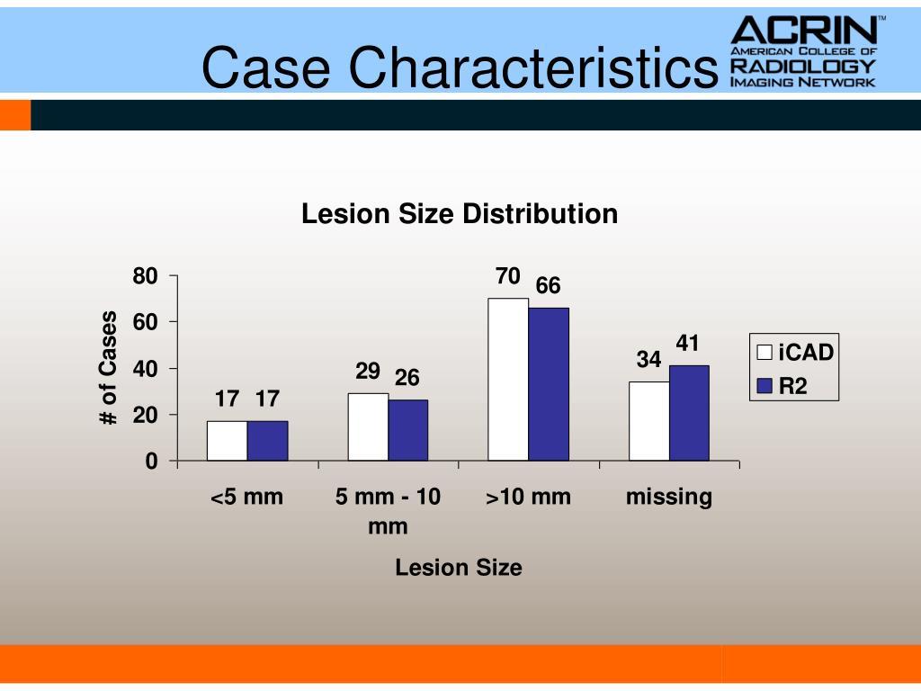 Case Characteristics