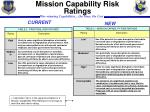 mission capability risk ratings
