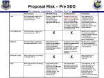 proposal risk pre sdd