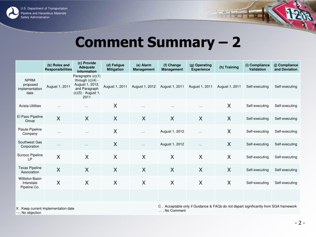 Comment Summary – 2