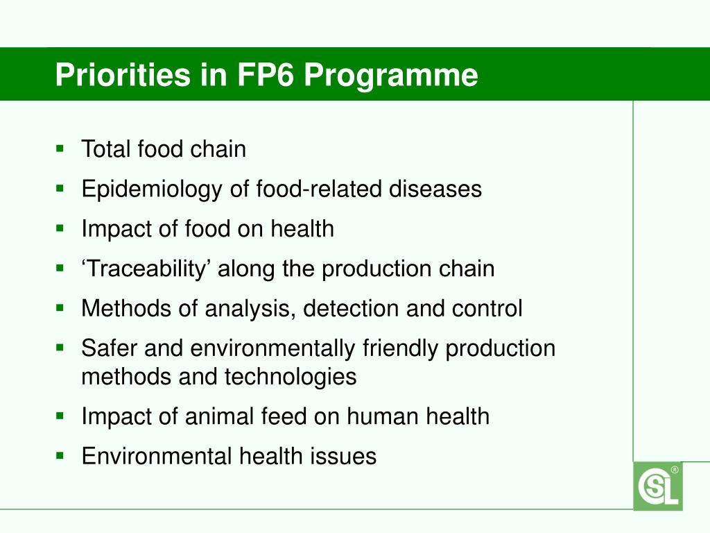 Priorities in FP6 Programme