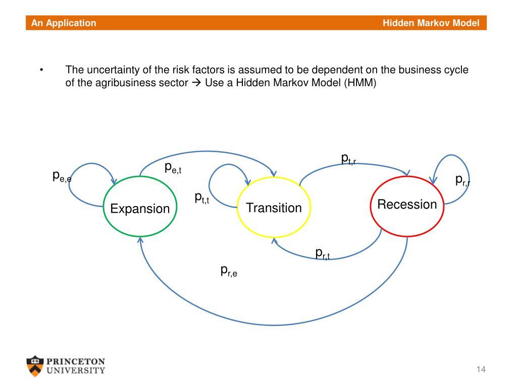 An Application                Hidden Markov Model
