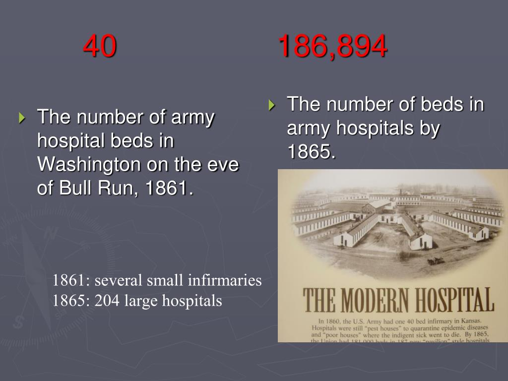The number of army hospital beds in Washington on the eve of Bull Run, 1861.