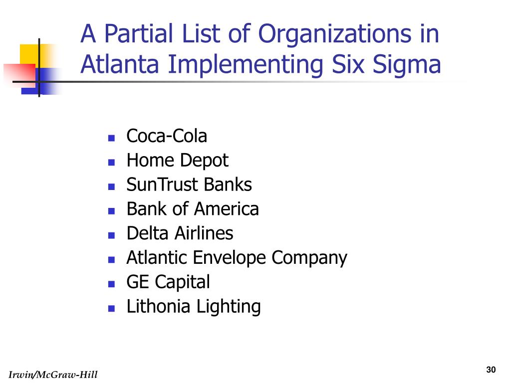 A Partial List of Organizations in Atlanta Implementing Six Sigma