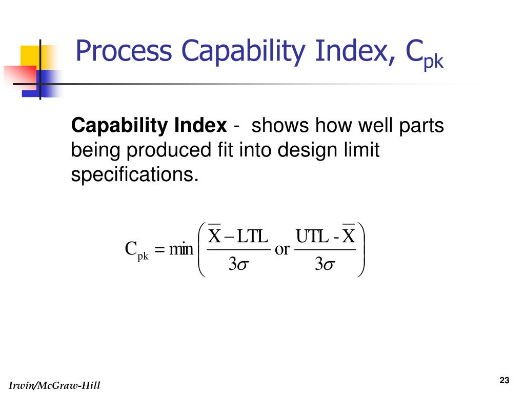 Process Capability Index, C