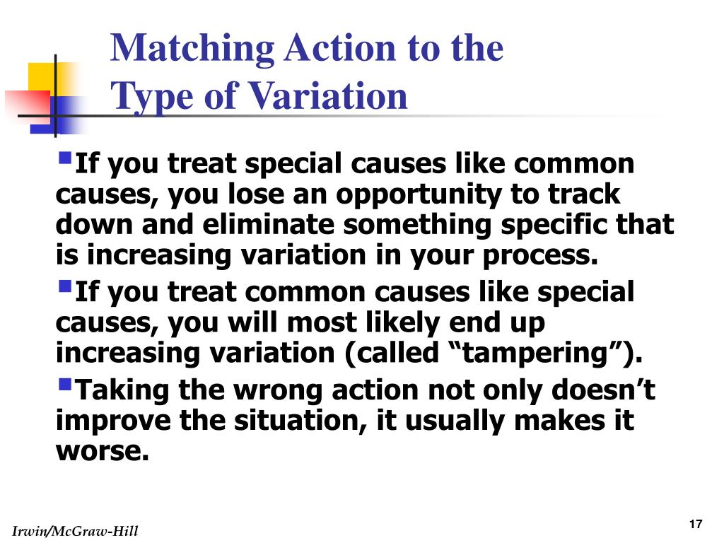 Matching Action to the Type of Variation