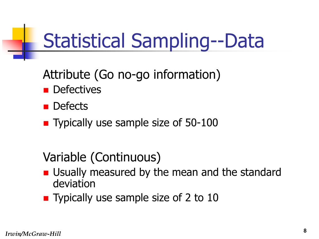 Statistical Sampling--Data