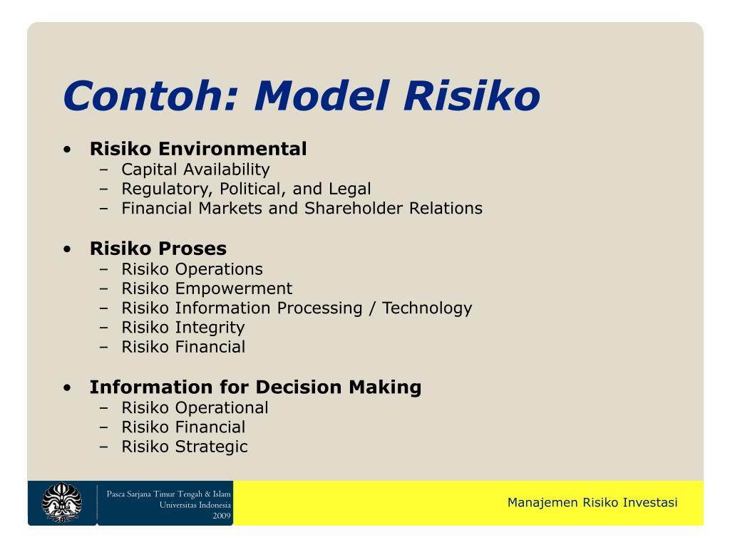 Contoh: Model Risiko