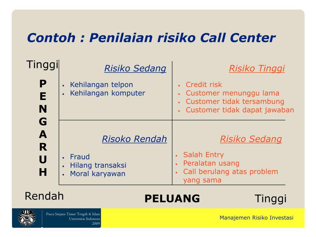 Contoh : Penilaian risiko Call Center