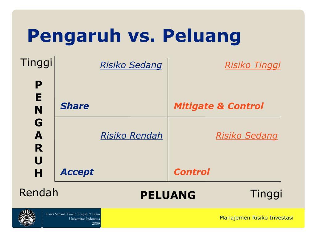 Pengaruh vs. Peluang