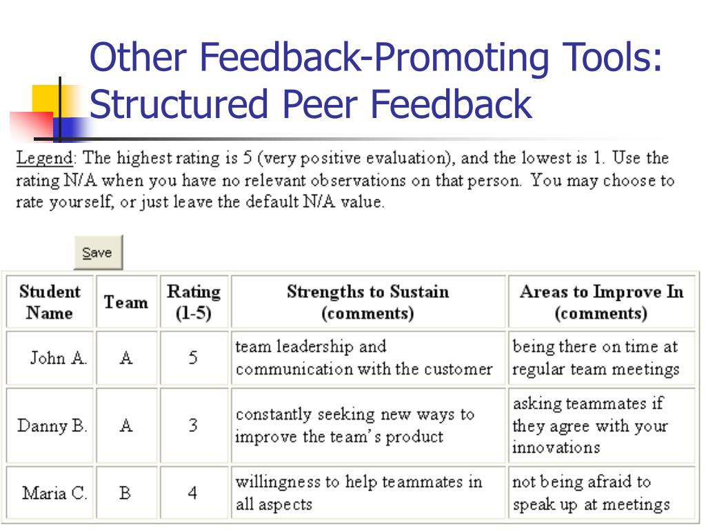 Other Feedback-Promoting Tools: Structured Peer Feedback
