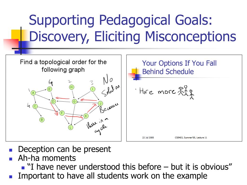 Supporting Pedagogical Goals: