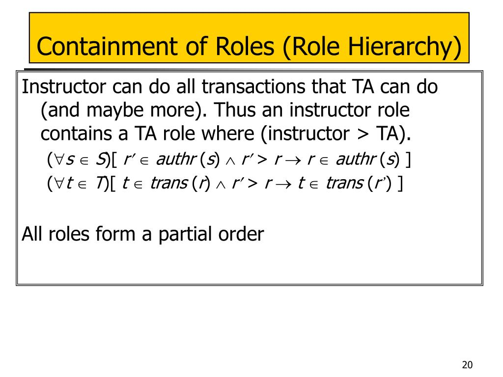 Containment of Roles (Role Hierarchy)