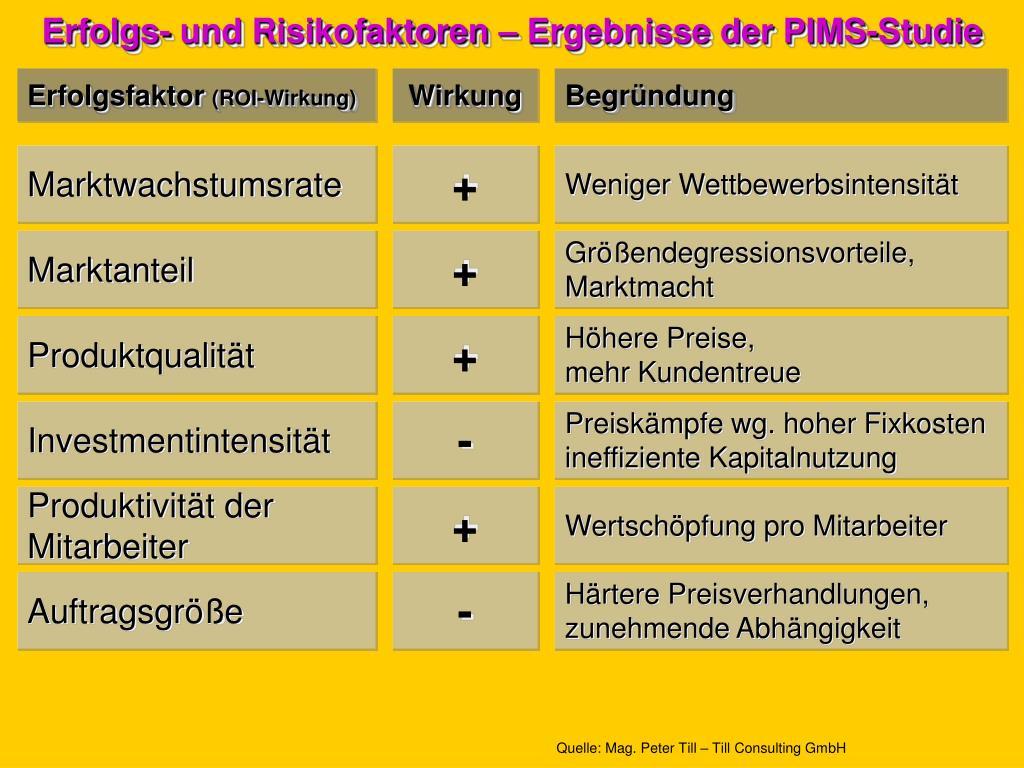 Erfolgs- und Risikofaktoren – Ergebnisse der PIMS-Studie