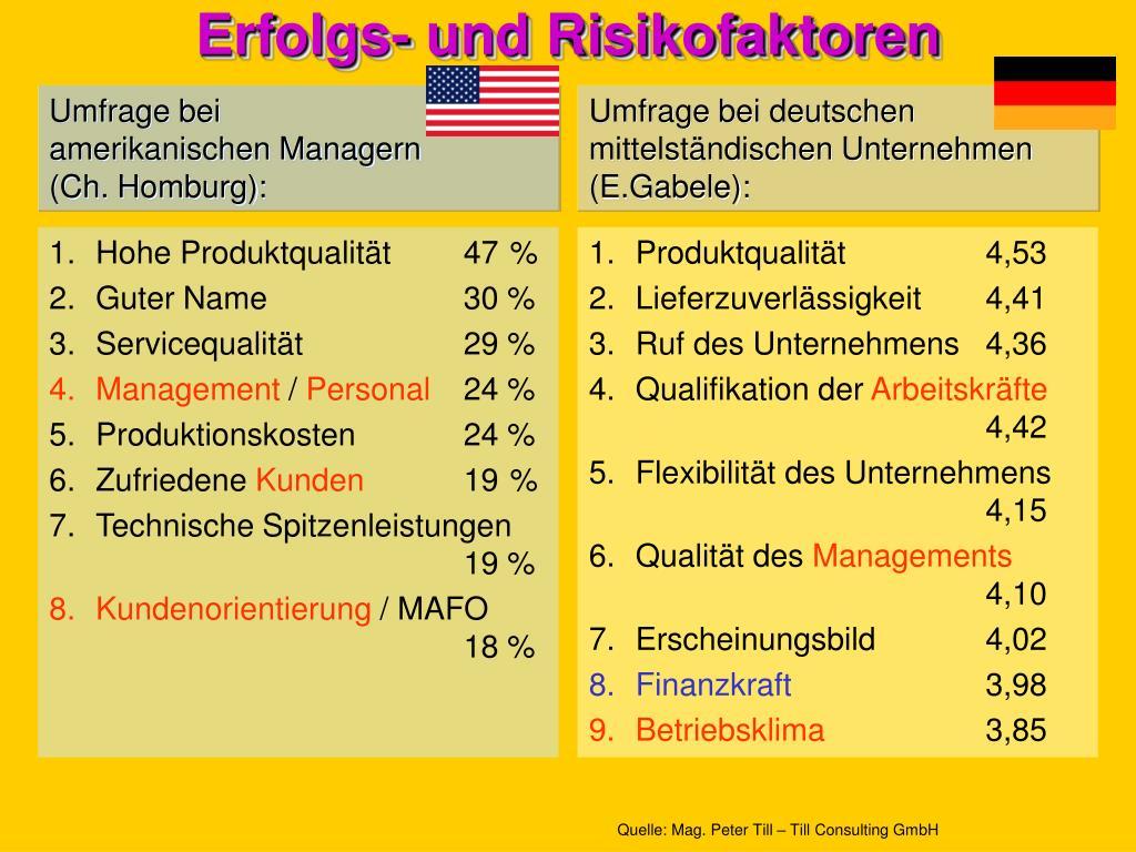 Erfolgs- und Risikofaktoren