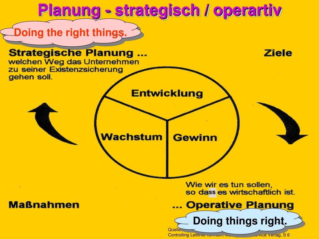 Planung - strategisch / operartiv