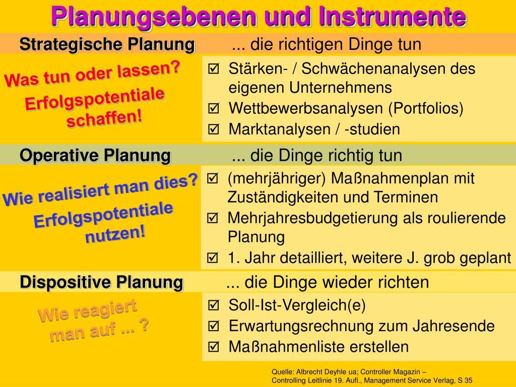 Planungsebenen und Instrumente