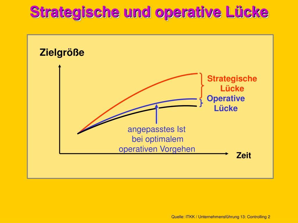 Strategische und operative Lücke