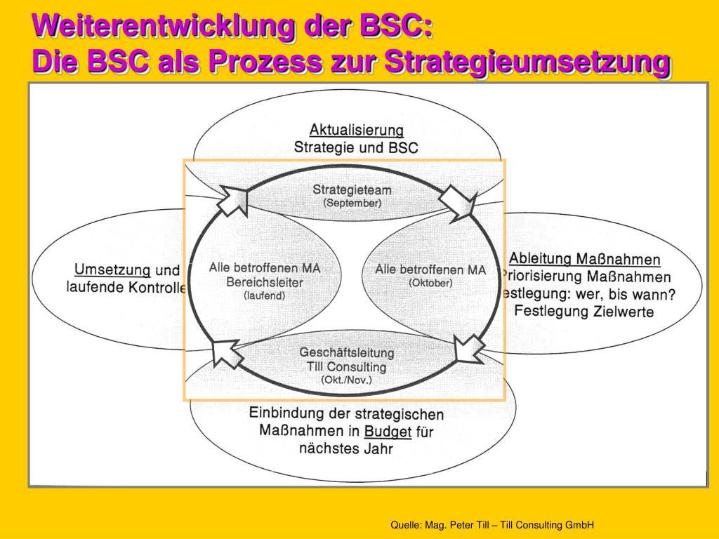 Weiterentwicklung der BSC: