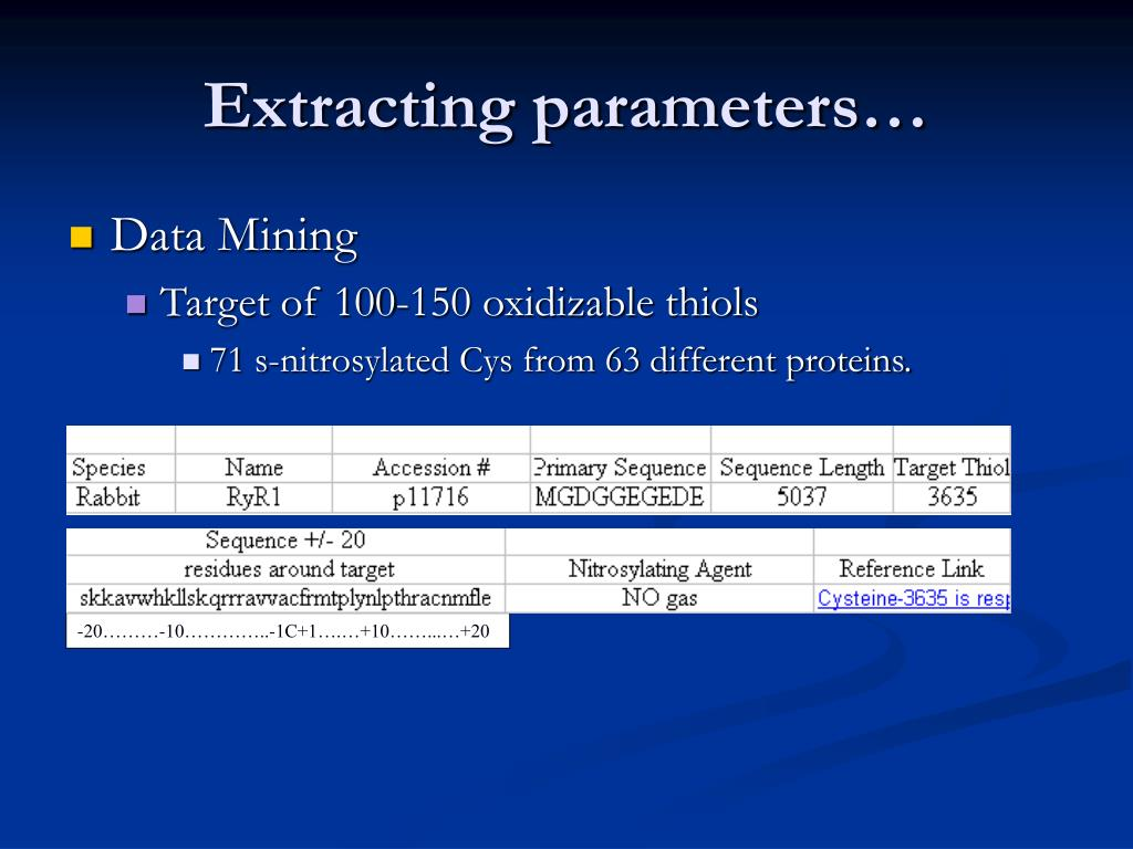 Extracting parameters…