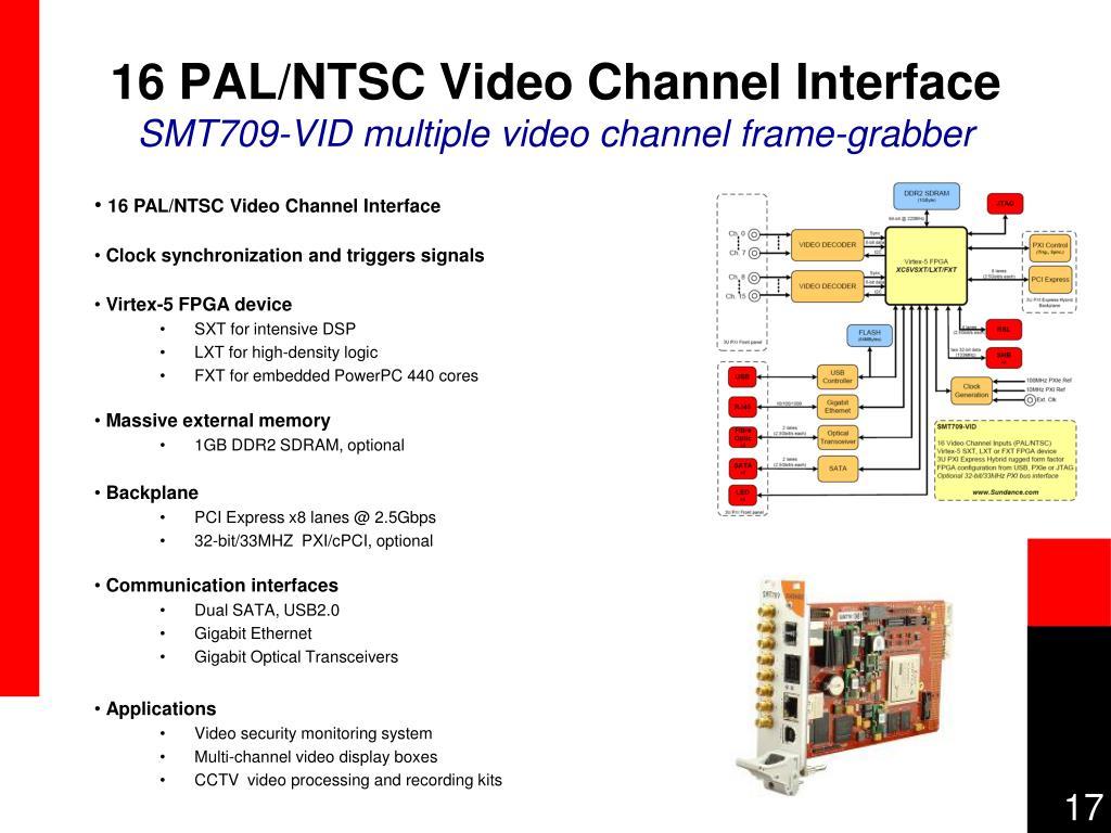 16 PAL/NTSC Video Channel Interface