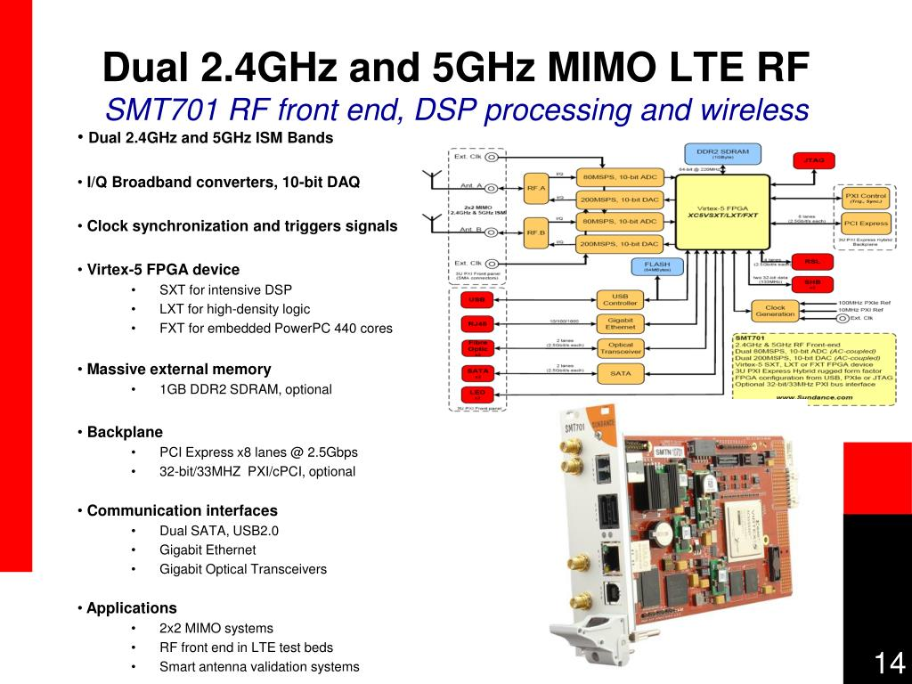 Dual 2.4GHz and 5GHz MIMO LTE RF