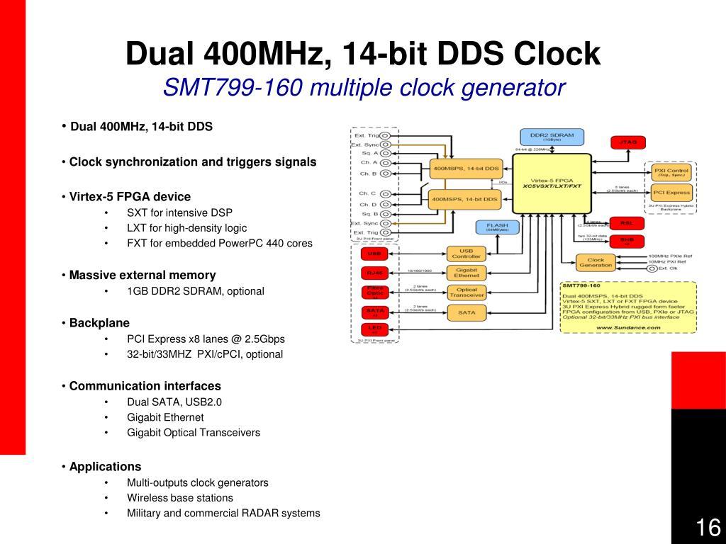 Dual 400MHz, 14-bit DDS Clock