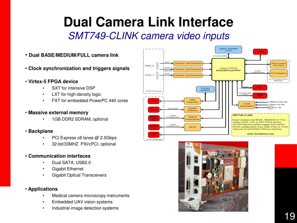 Dual Camera Link Interface