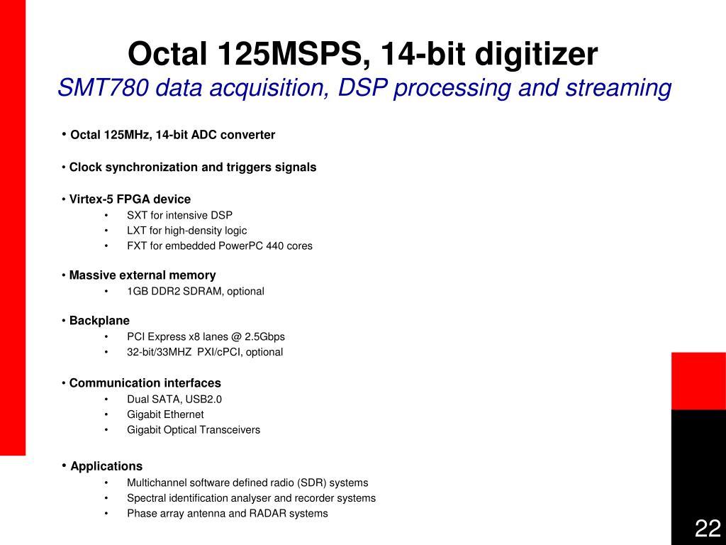 Octal 125MSPS, 14-bit digitizer