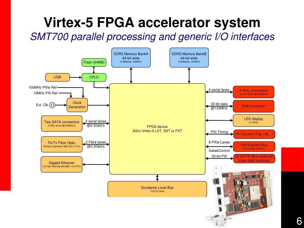 Virtex-5 FPGA accelerator system
