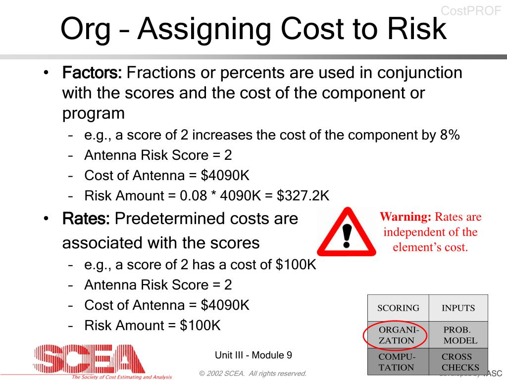 Org – Assigning Cost to Risk