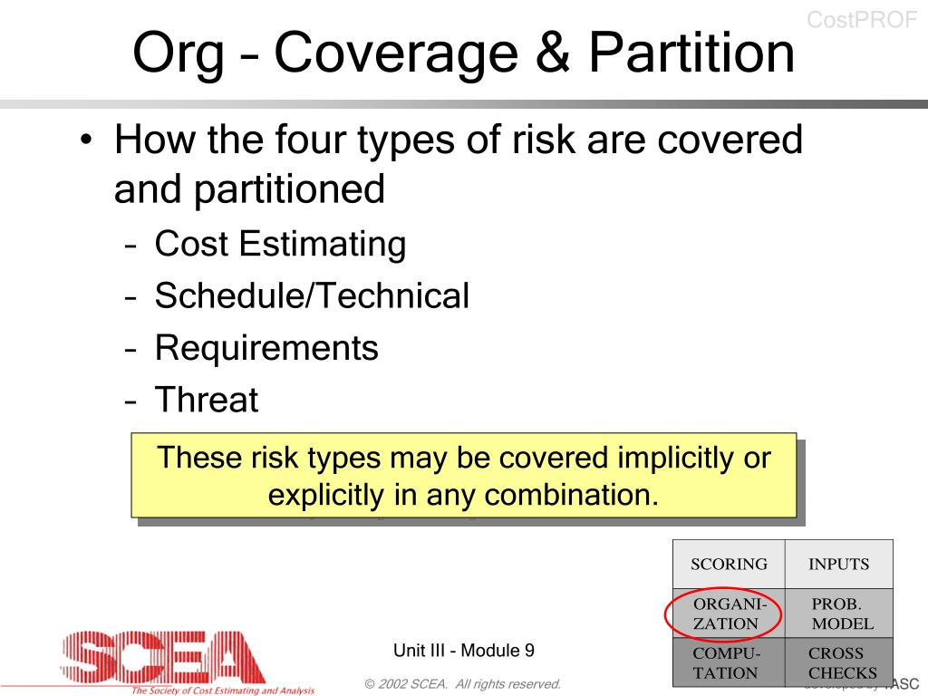 Org – Coverage & Partition