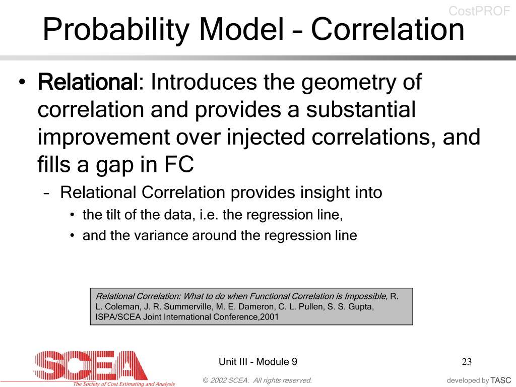 Probability Model – Correlation