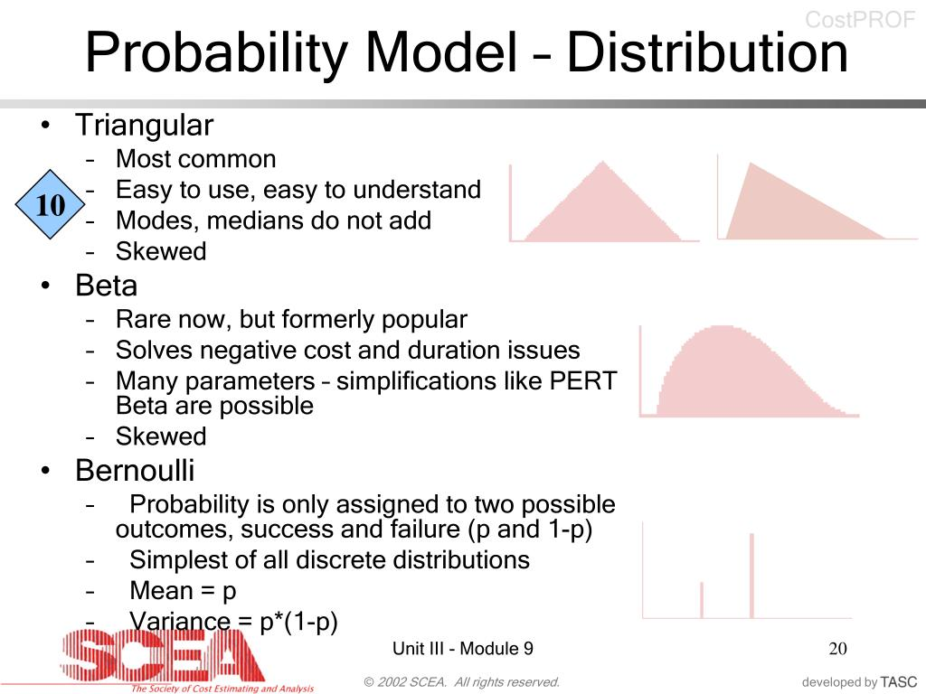 Probability Model – Distribution