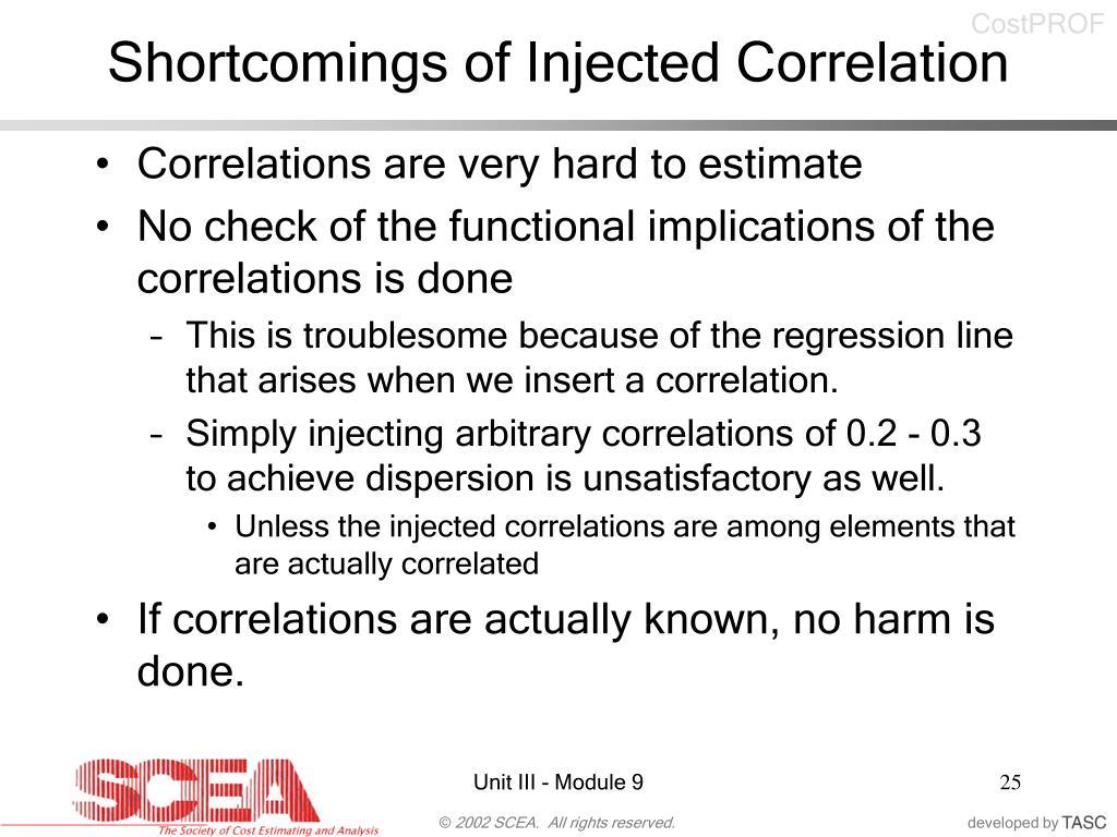 Shortcomings of Injected Correlation