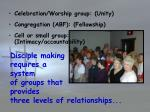 disciple making requires a system of groups that provides three levels of relationships