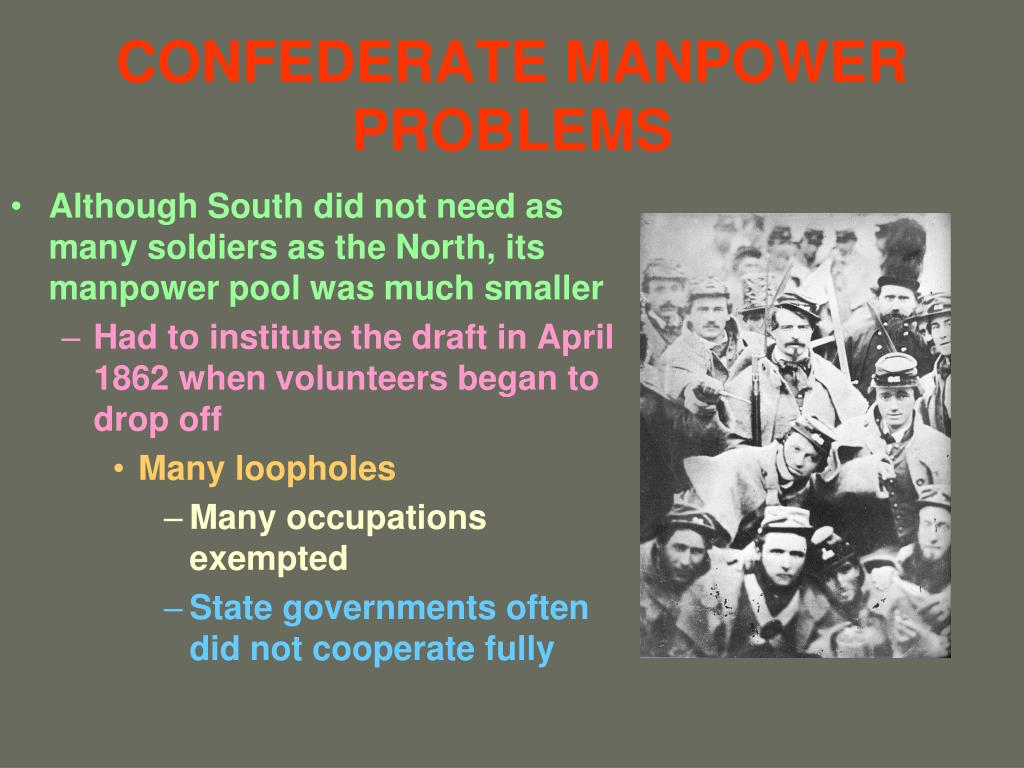 CONFEDERATE MANPOWER PROBLEMS