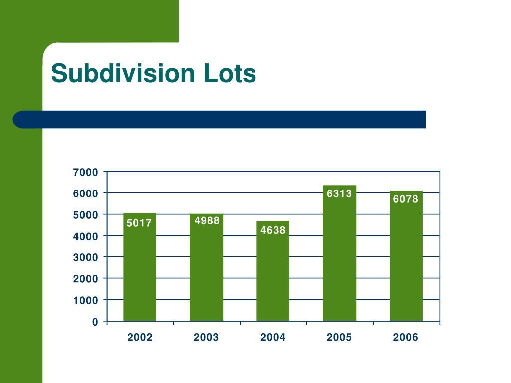 Subdivision Lots