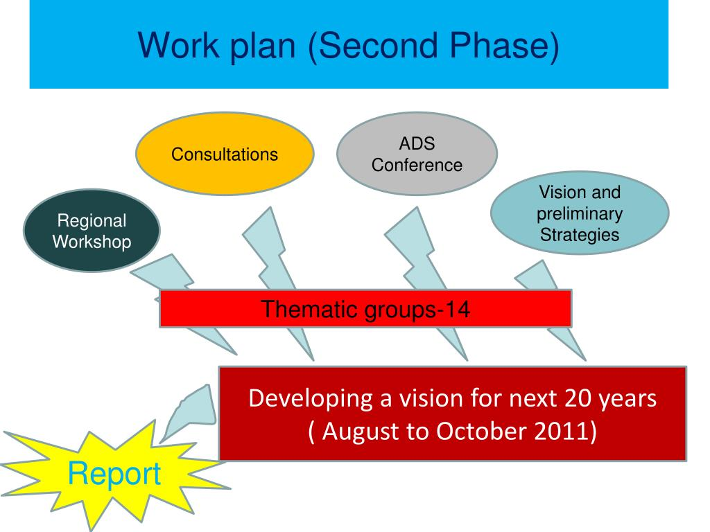Work plan (Second Phase)