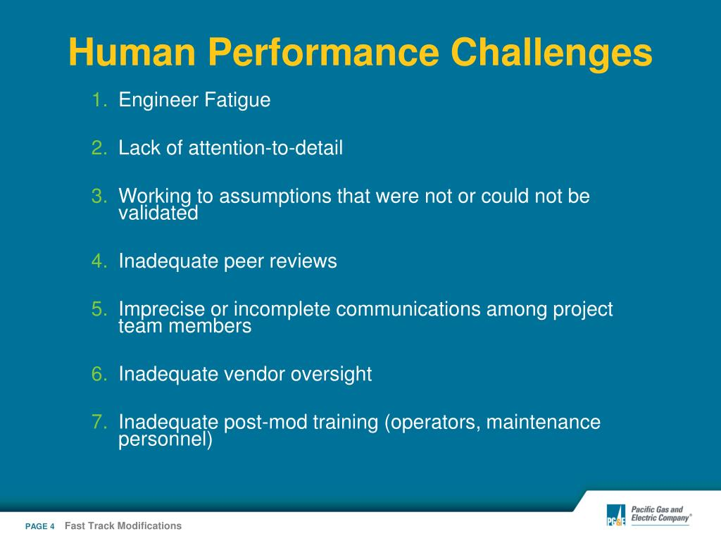 Human Performance Challenges