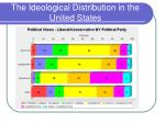 the ideological distribution in the united states1