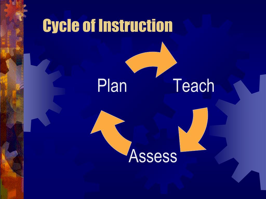 Cycle of Instruction