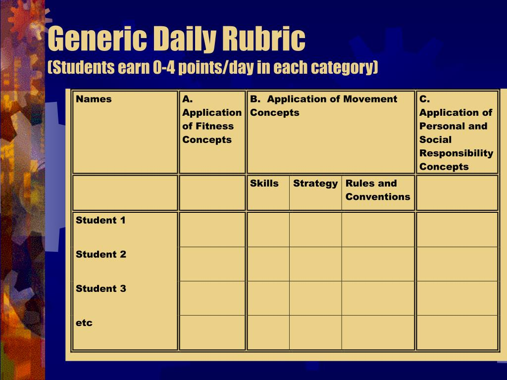 Generic Daily Rubric