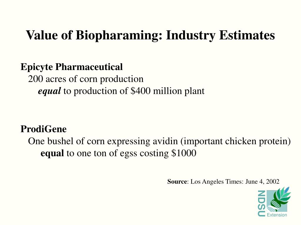 Value of Biopharaming: Industry Estimates