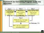 framework for converting program goals into outcomes