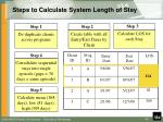 steps to calculate system length of stay